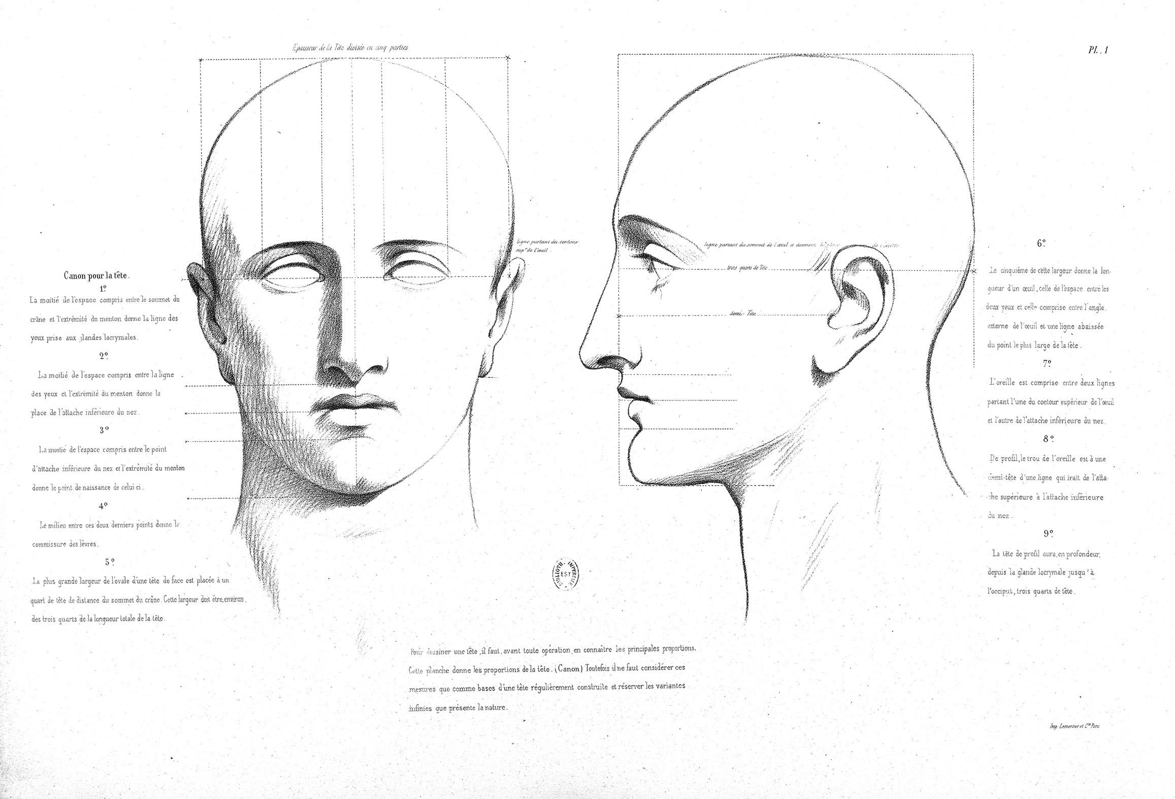 Les Canons de la tête d'après la méthode d'A. Yvon - Gallica