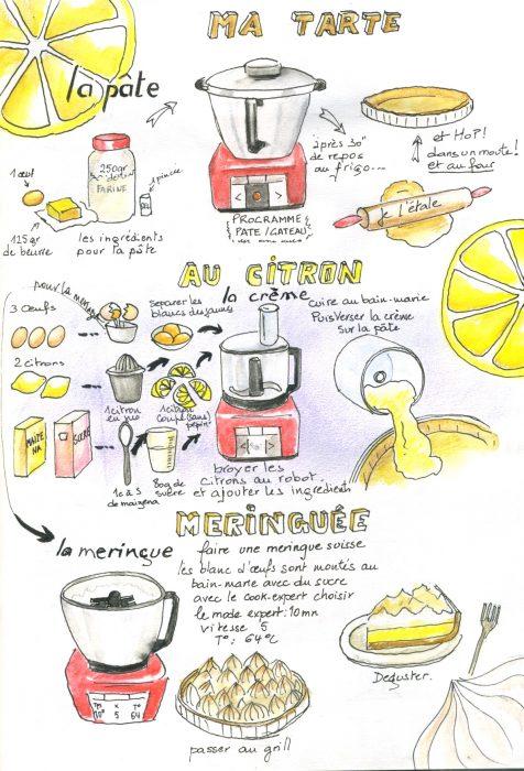 étapes illustrées d'une recette de tarte, citron, meringue